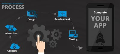 How costly is mobile app development
